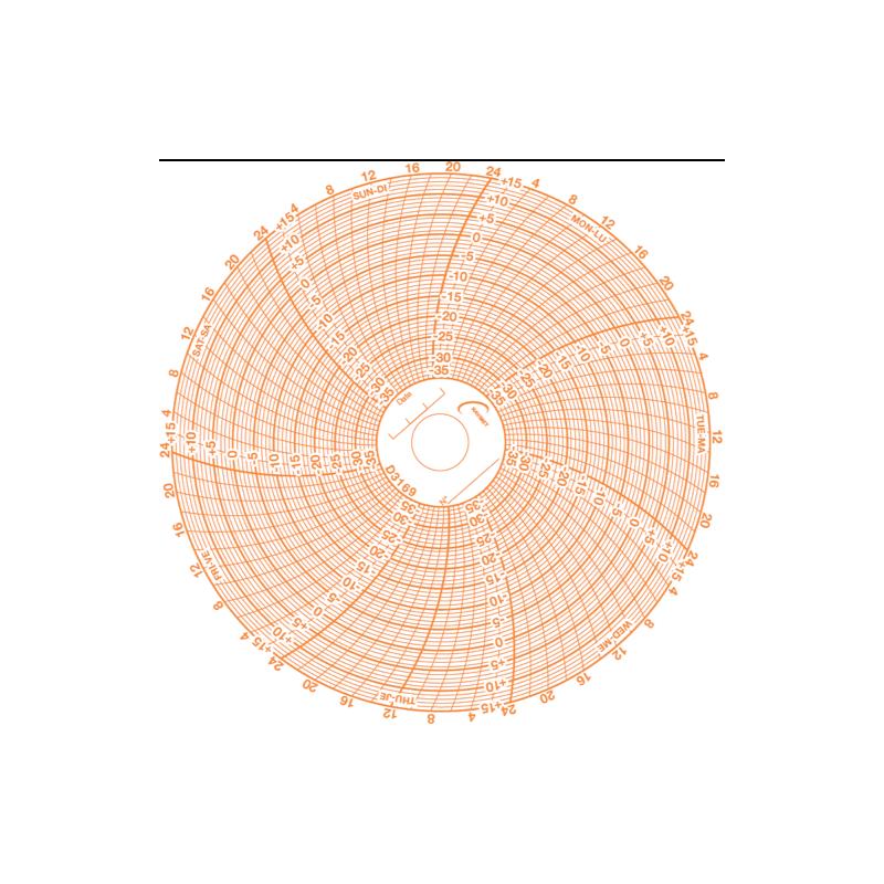 Paquet de 100x Disques N°3169 / -35+15° / 7J