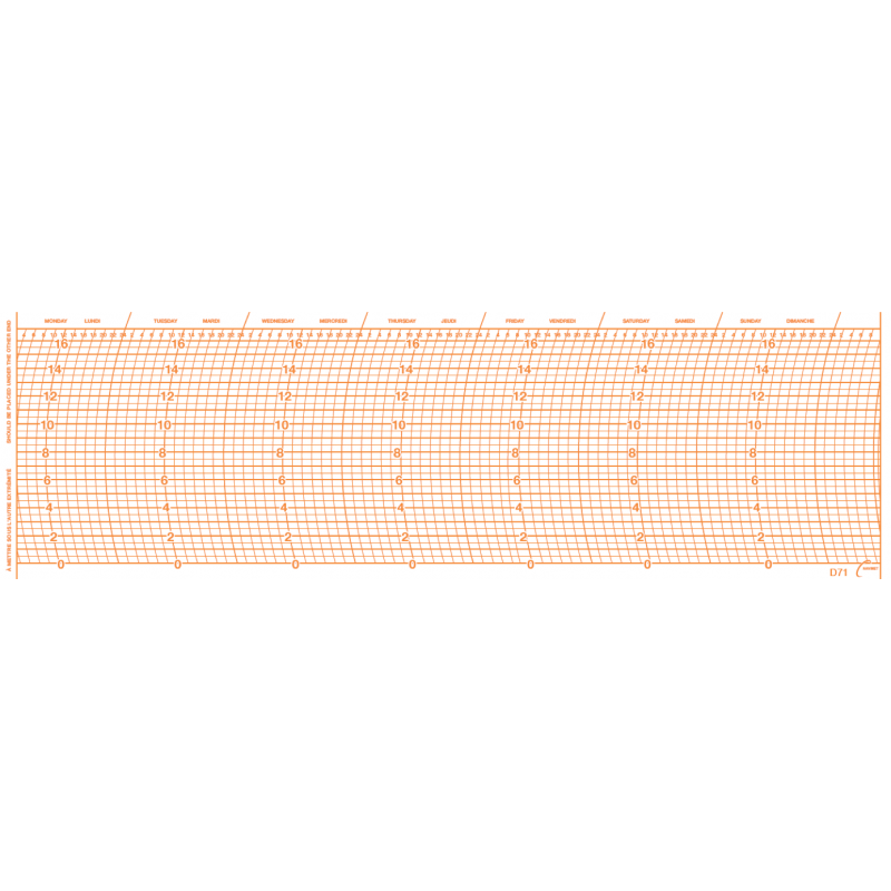 Paquet de 100x Feuilles PM N°71 / 0-16bars / 7J