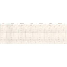 Paquet de 100x Feuilles BARO n°15A 960-1060 Hpa PM