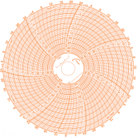 Diagrammes disques